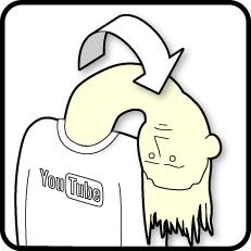 Youtube Torticoli