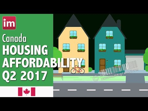 Housing Affordability in Toronto, Vancouver, Calgary, Montreal | Cost of Living in Canada