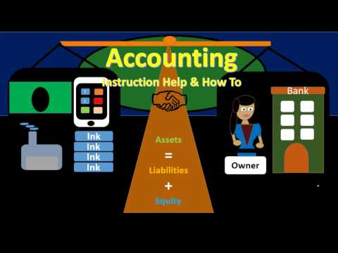 101 Double Entry Accounting System Explained - Accounting Equation