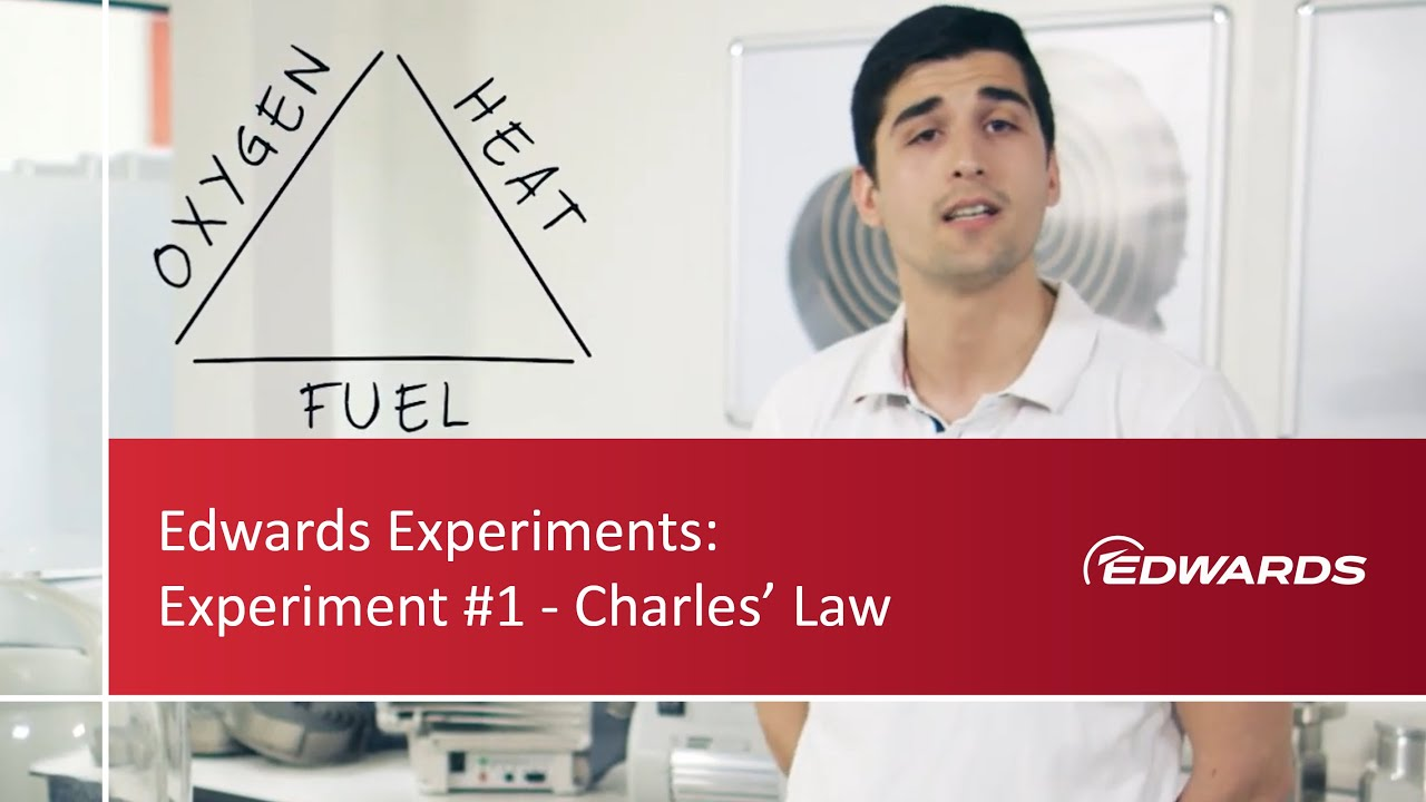 Experiment #1 Fire triangle and relative pressures demonstrated with a candle - Charles' Law