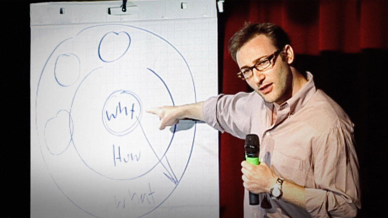 How great leaders inspire action   Simon Sinek