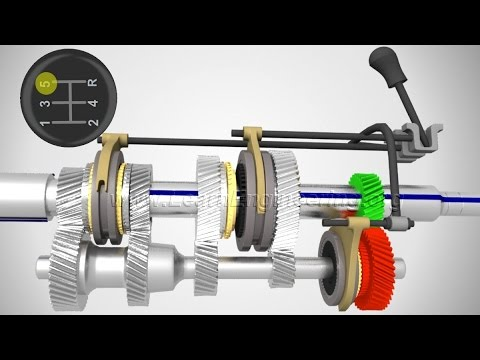 Manual Transmission, How it works ?