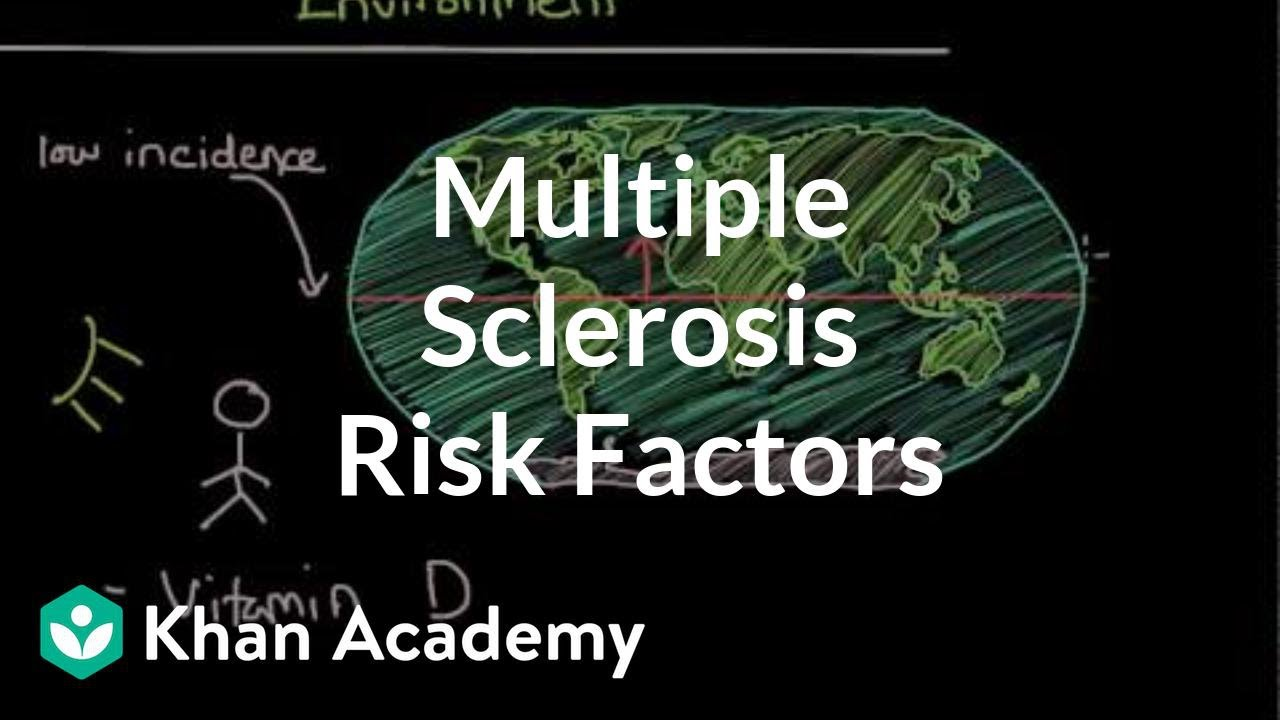 Multiple sclerosis risk factors | Nervous system diseases | NCLEX-RN | Khan Academy